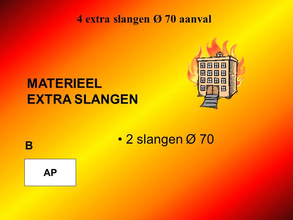 MATERIEEL EXTRA SLANGEN 2 slangen Ø 70 4 extra slangen Ø 70 aanval B