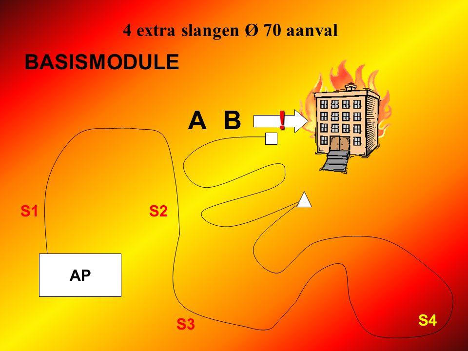 4 extra slangen Ø 70 aanval BASISMODULE A B ! S1 S2 AP S4 S3