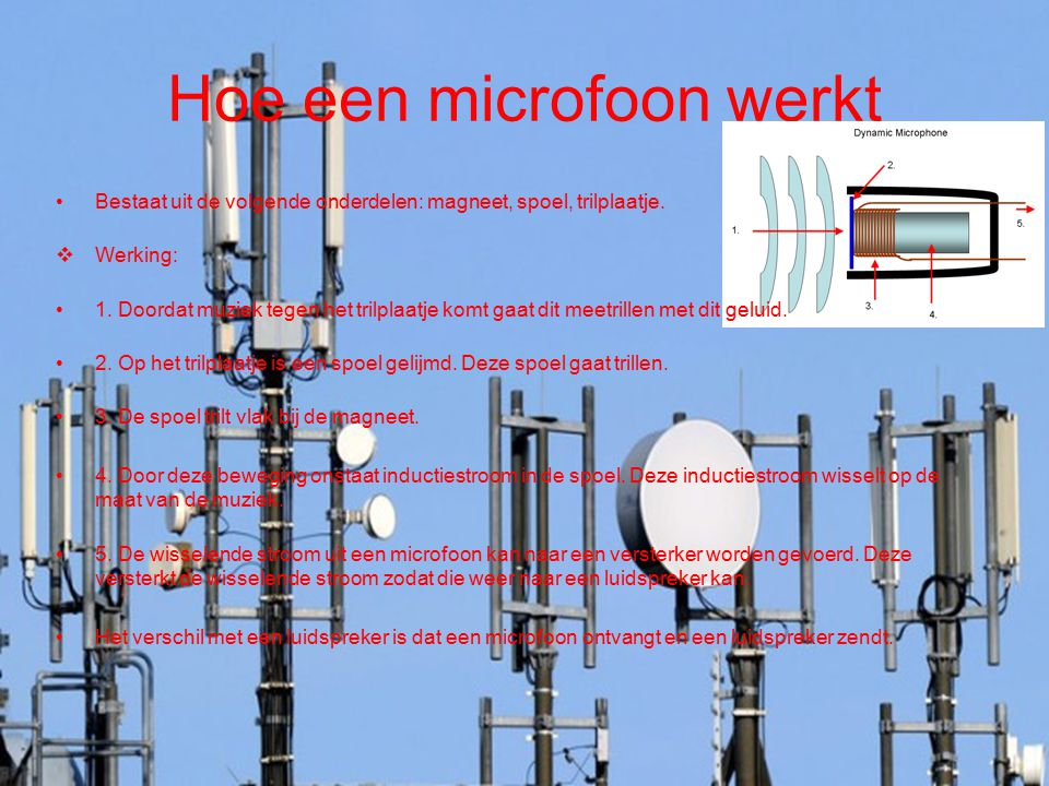 Hoe een microfoon werkt