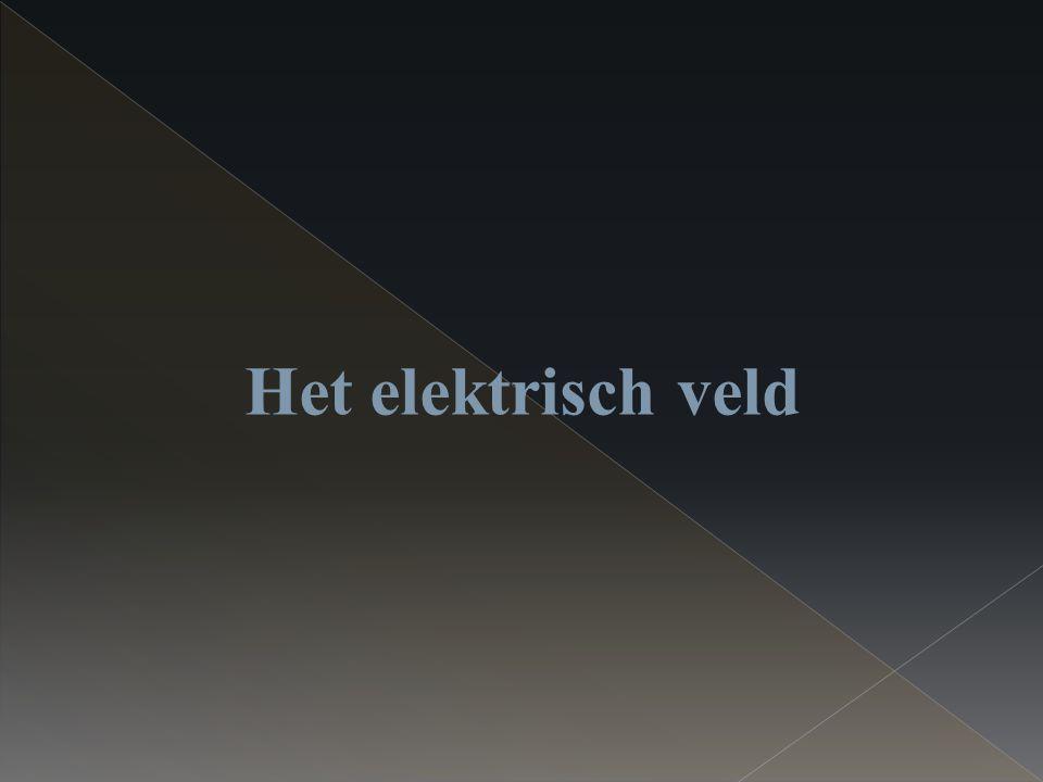 Het elektrisch veld