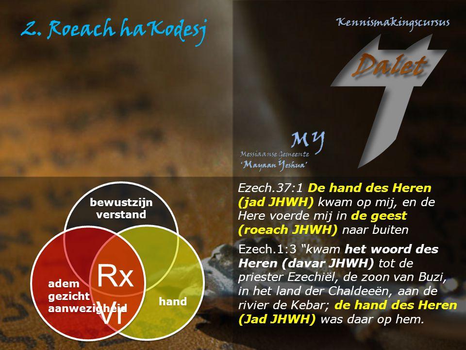 Ezech.37:1 De hand des Heren (jad JHWH) kwam op mij, en de Here voerde mij in de geest (roeach JHWH) naar buiten