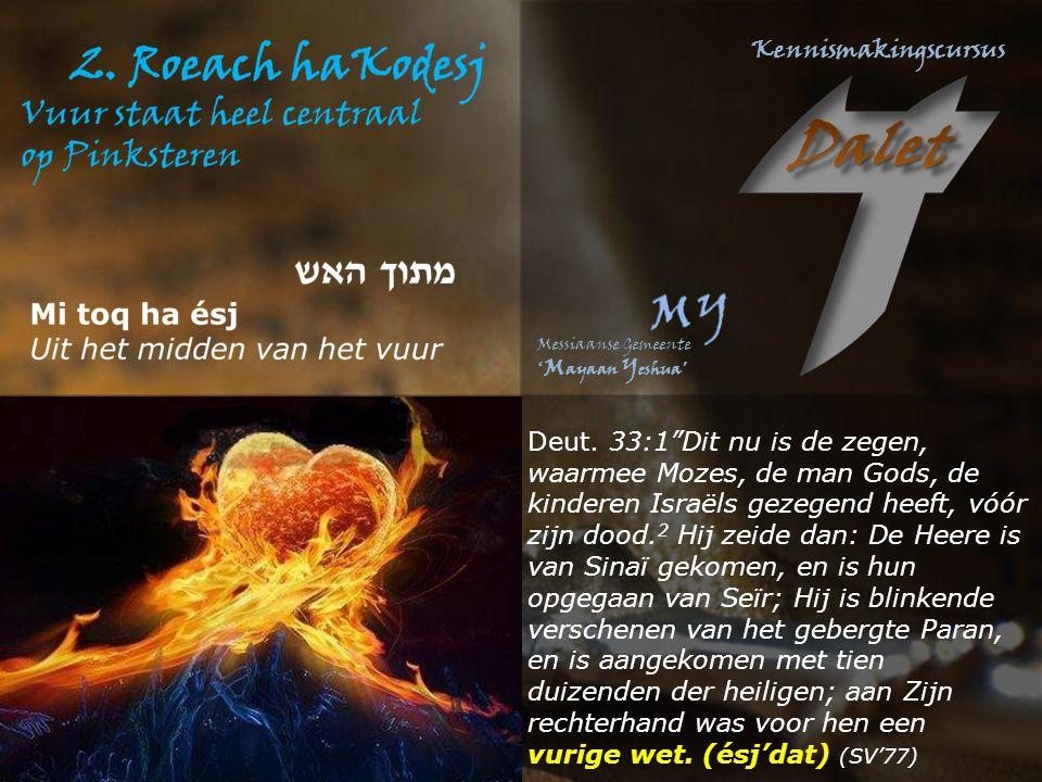 Deut.5:5 bang voor het vuur Deut.5:22 vanuit het vuur