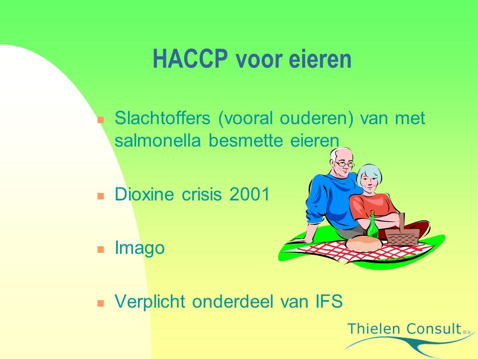 HACCP voor eieren Slachtoffers (vooral ouderen) van met salmonella besmette eieren. Dioxine crisis 2001.
