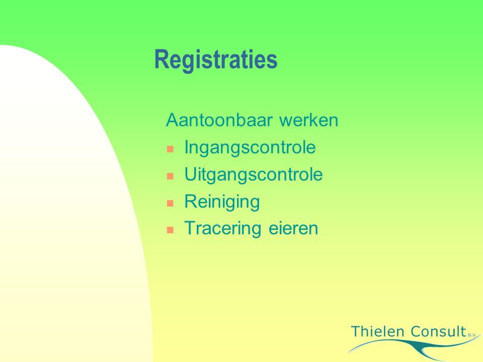 Registraties Aantoonbaar werken Ingangscontrole Uitgangscontrole