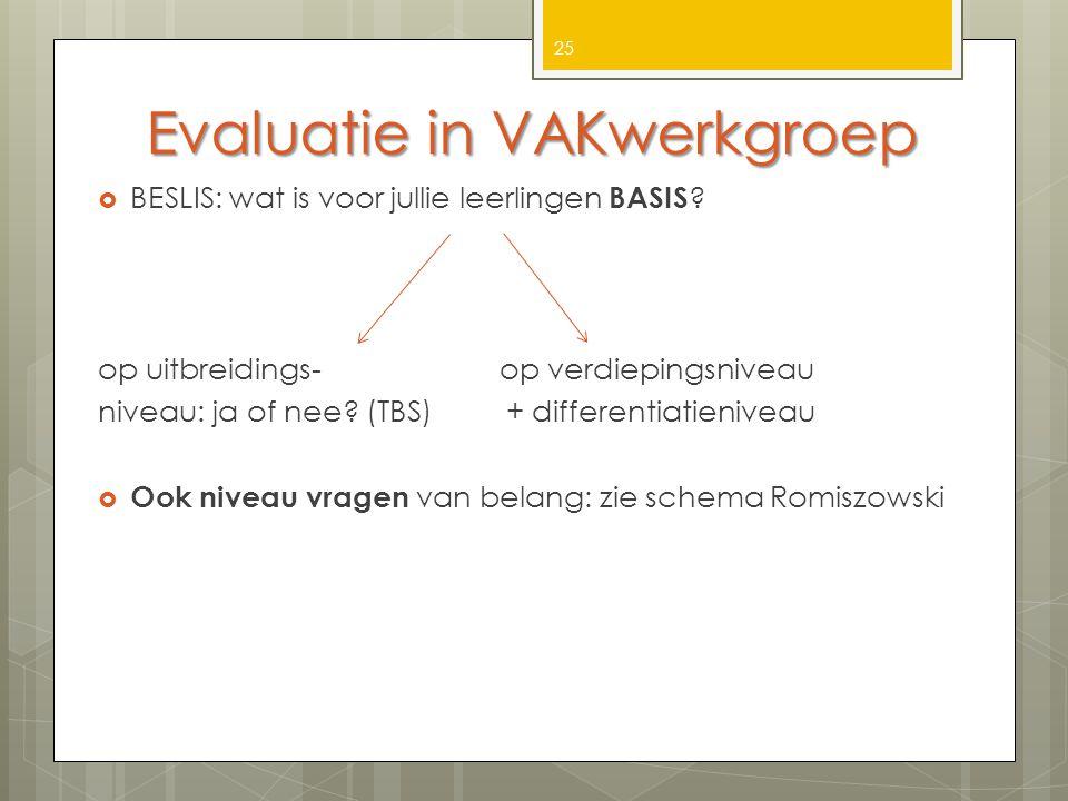 Evaluatie in VAKwerkgroep