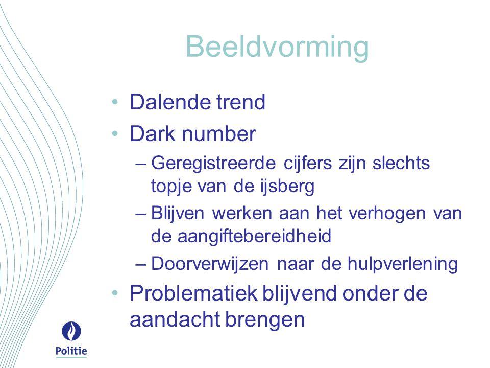 Beeldvorming Dalende trend Dark number