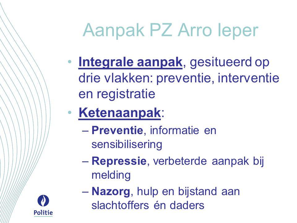 Aanpak PZ Arro Ieper Integrale aanpak, gesitueerd op drie vlakken: preventie, interventie en registratie.