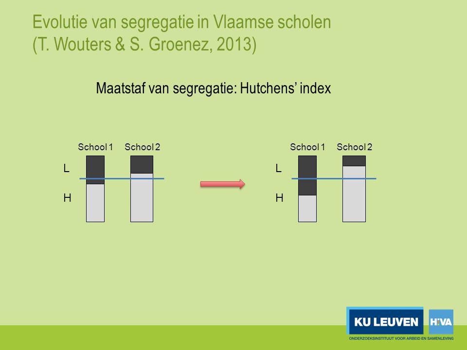 Evolutie van segregatie in Vlaamse scholen (T. Wouters & S