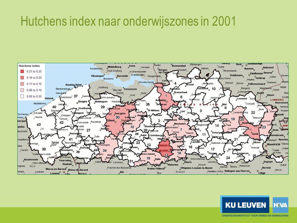 Hutchens index naar onderwijszones in 2001