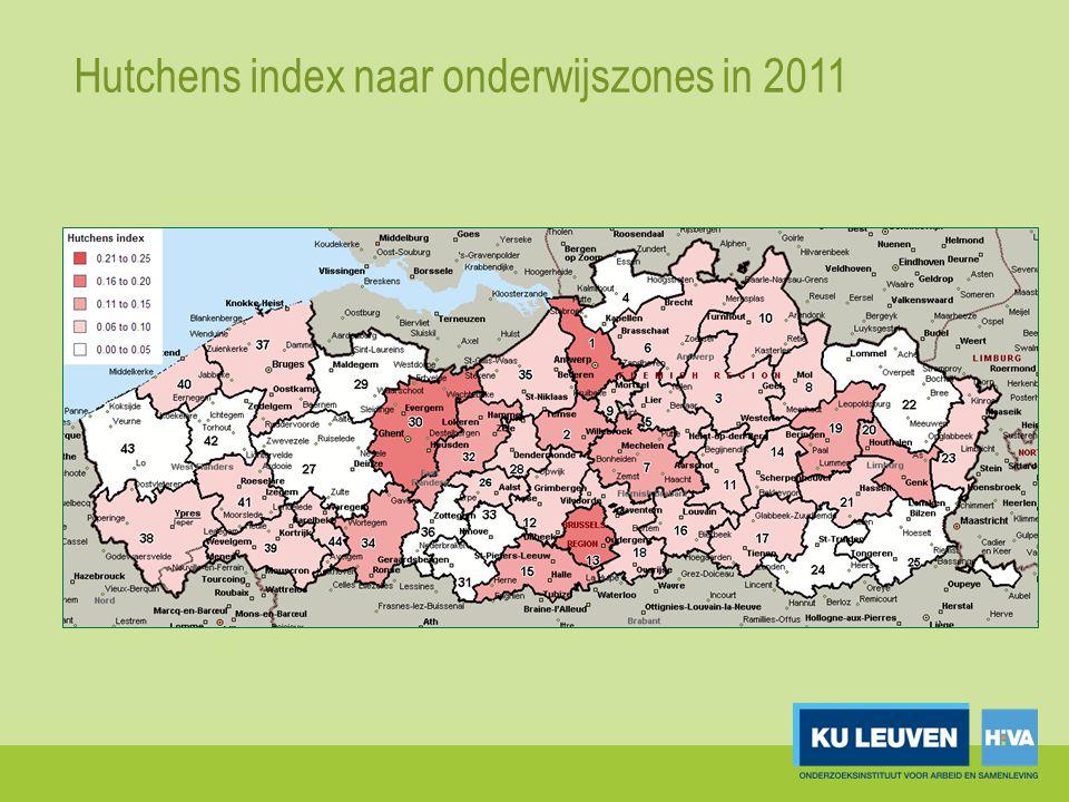 Hutchens index naar onderwijszones in 2011