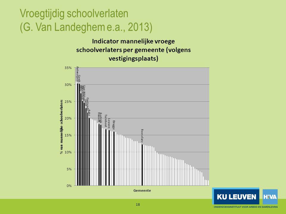 Vroegtijdig schoolverlaten (G. Van Landeghem e.a., 2013)