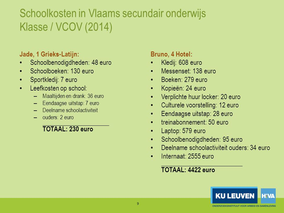Schoolkosten in Vlaams secundair onderwijs Klasse / VCOV (2014)