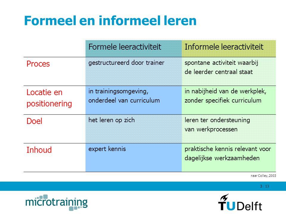 Formeel en informeel leren