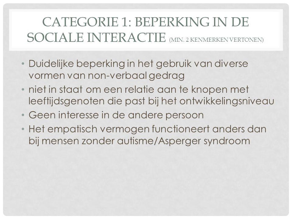Categorie 1: beperking in de sociale interactie (min