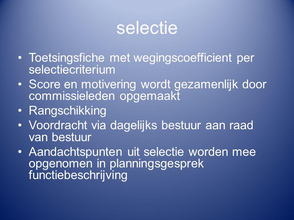 selectie Toetsingsfiche met wegingscoefficient per selectiecriterium