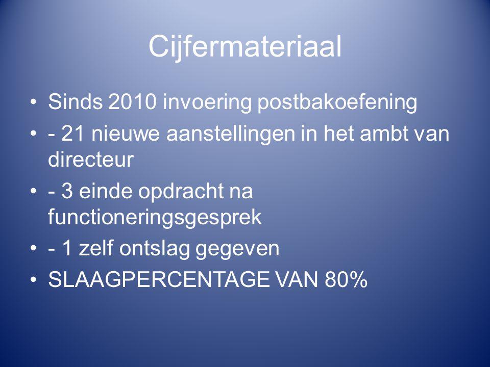 Cijfermateriaal Sinds 2010 invoering postbakoefening