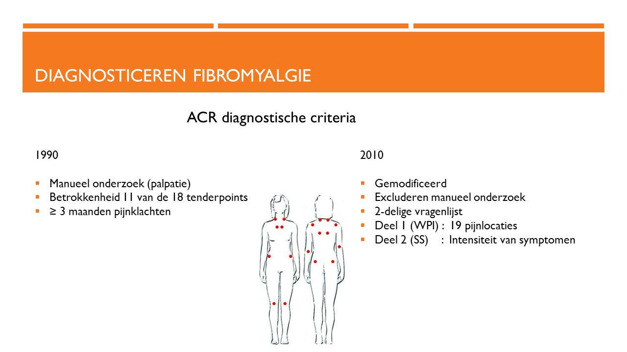 Diagnosticeren fibromyalgie