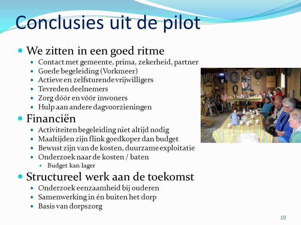 Conclusies uit de pilot