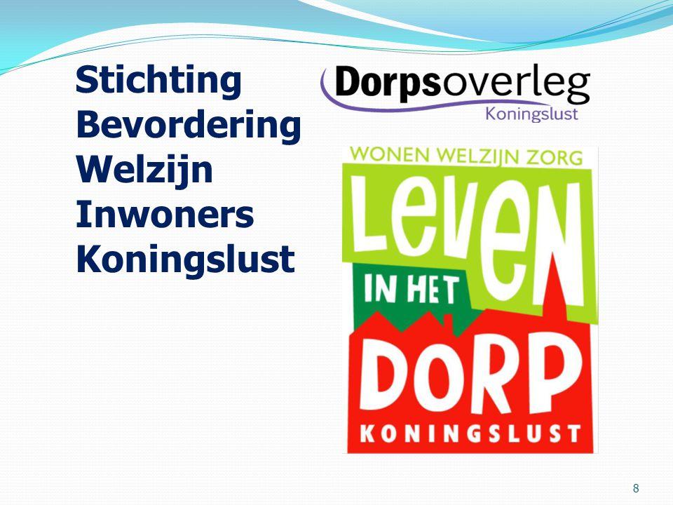 Stichting Bevordering Welzijn Inwoners Koningslust