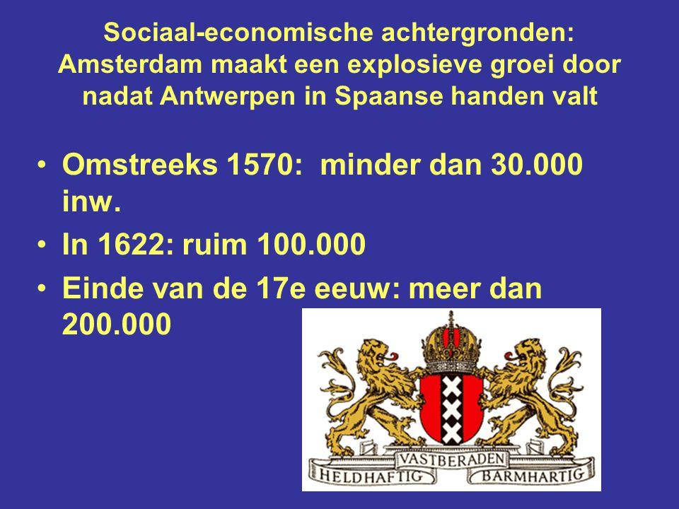 Omstreeks 1570: minder dan 30.000 inw. In 1622: ruim 100.000