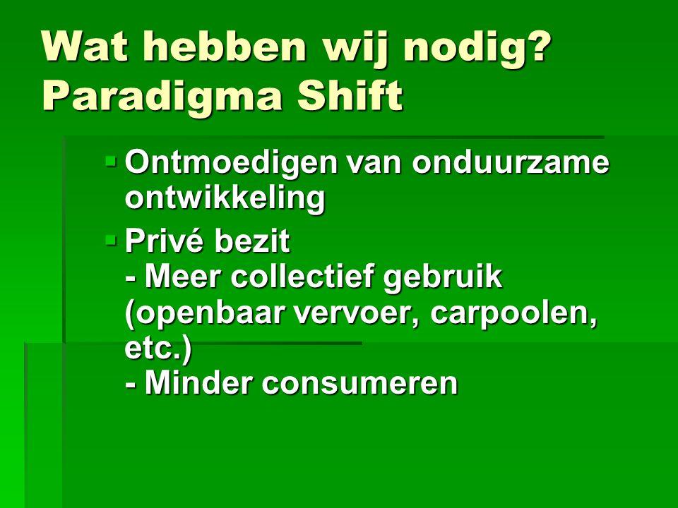 Wat hebben wij nodig Paradigma Shift