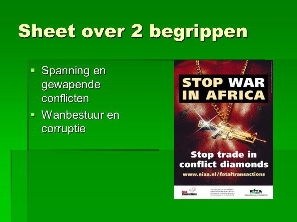 Sheet over 2 begrippen Spanning en gewapende conflicten