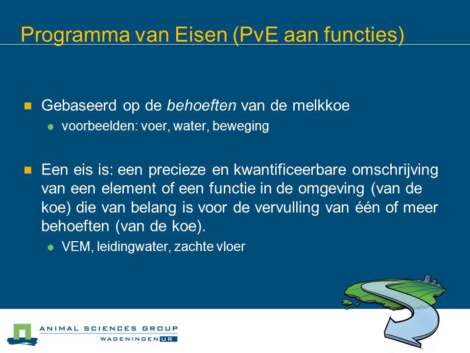 Programma van Eisen (PvE aan functies)
