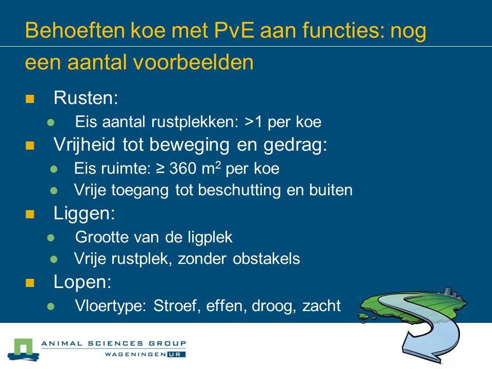 Behoeften koe met PvE aan functies: nog een aantal voorbeelden