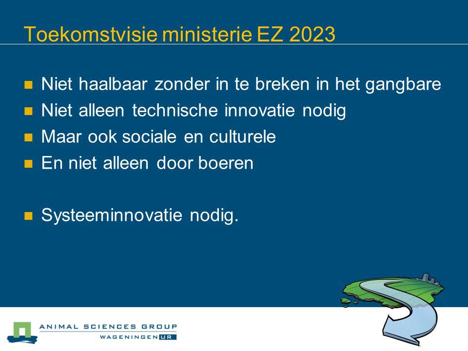 Toekomstvisie ministerie EZ 2023