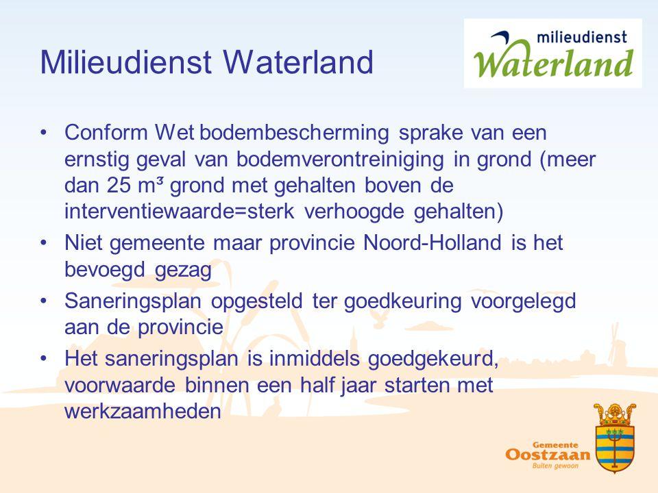 Milieudienst Waterland