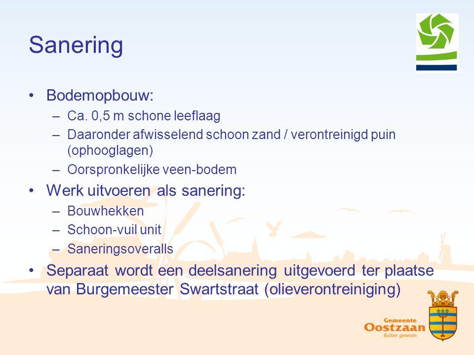 Sanering Bodemopbouw: Werk uitvoeren als sanering: