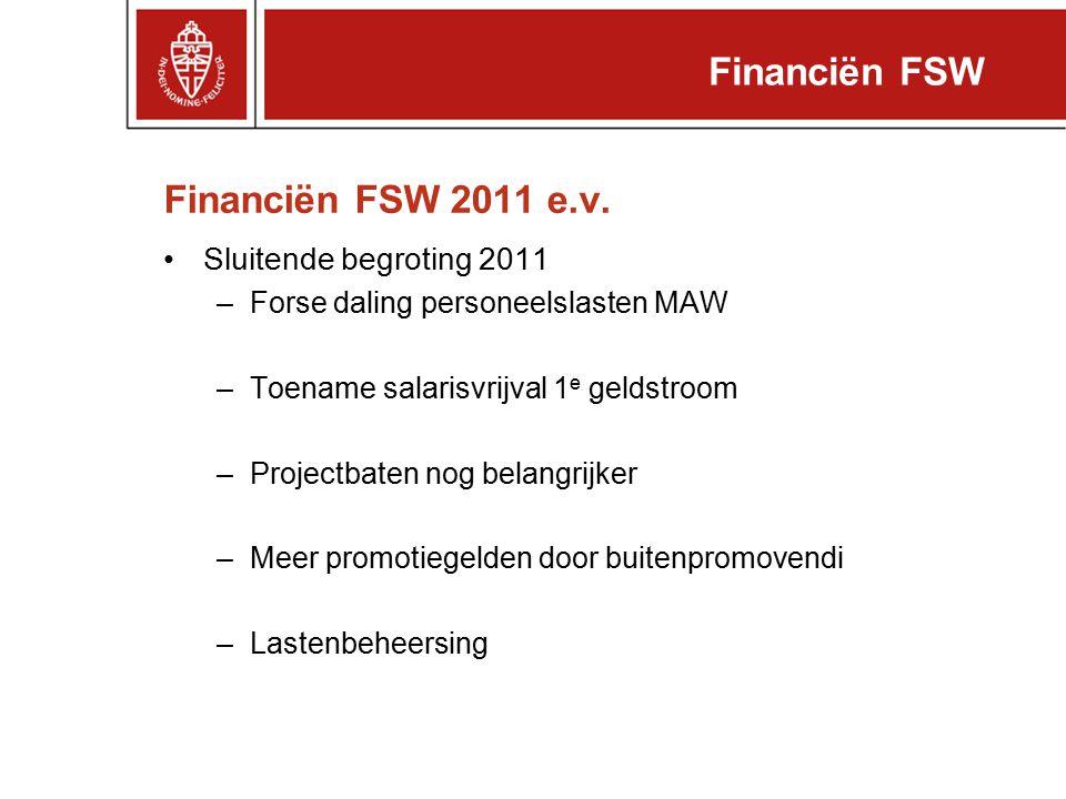 Financiën FSW Financiën FSW 2011 e.v. Sluitende begroting 2011