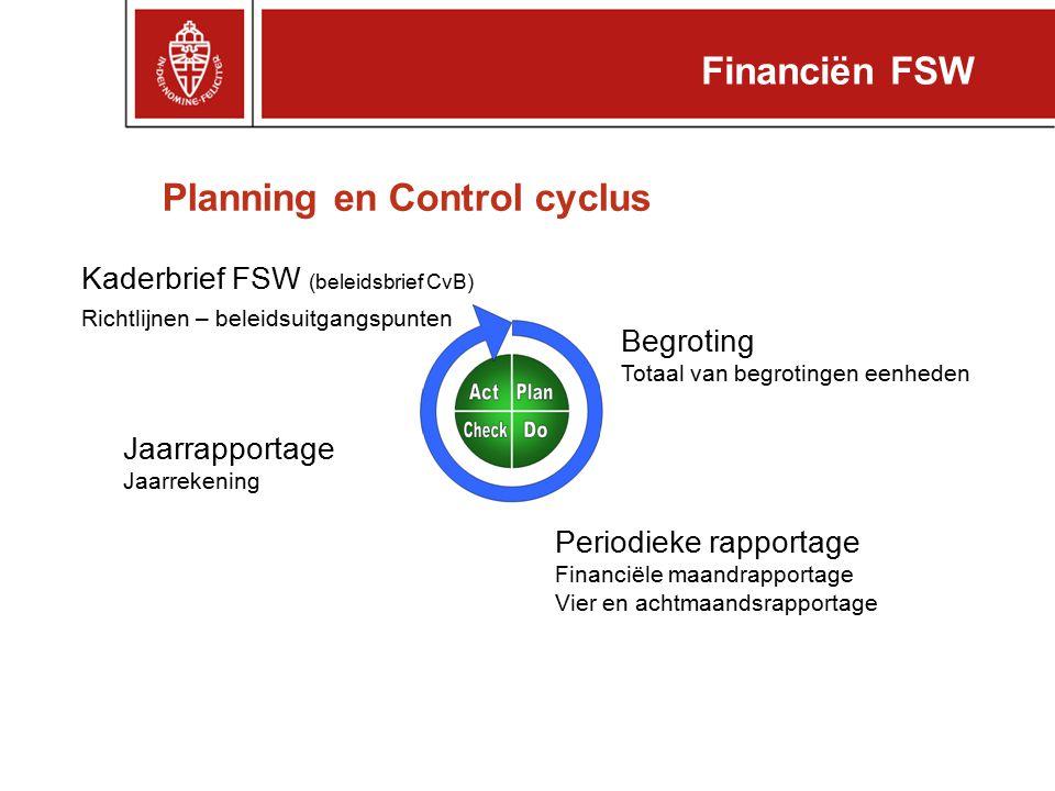 Planning en Control cyclus