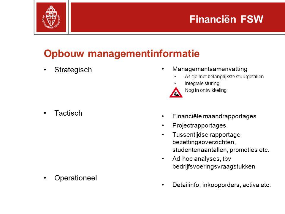 Opbouw managementinformatie