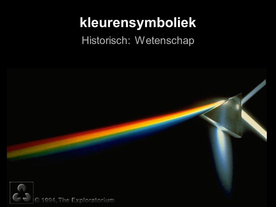 Historisch: Wetenschap