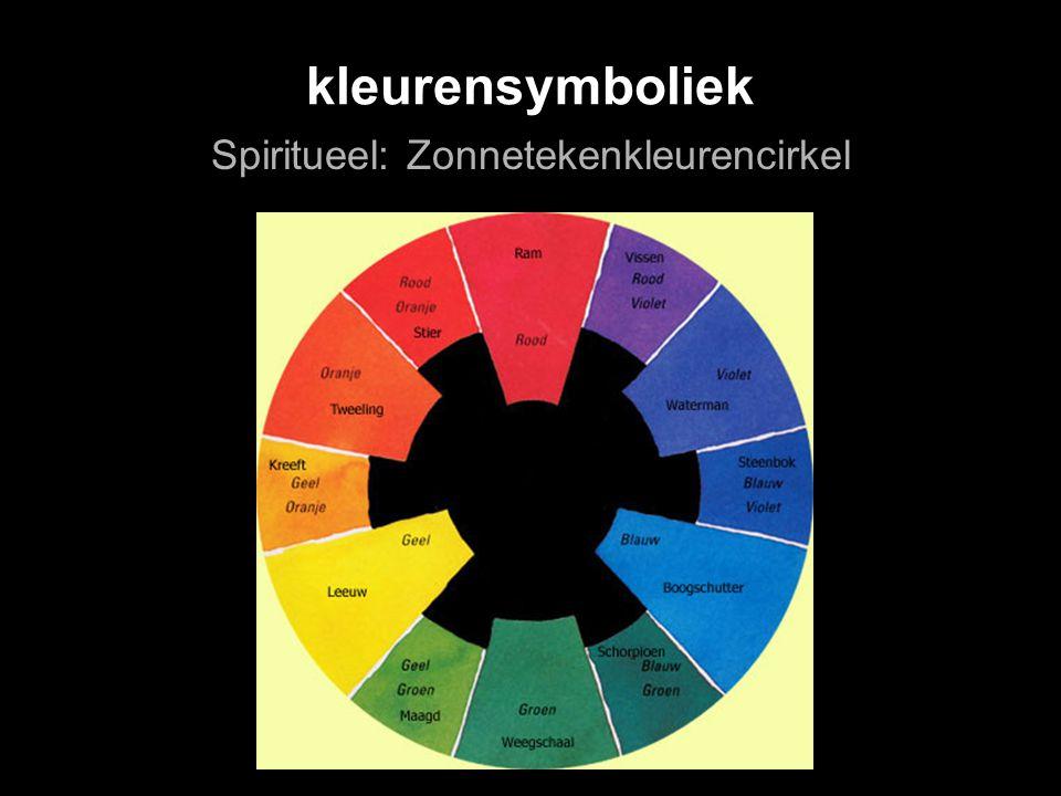 Spiritueel: Zonnetekenkleurencirkel