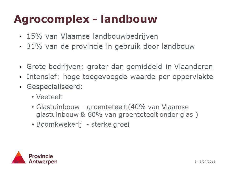 Agrocomplex - landbouw