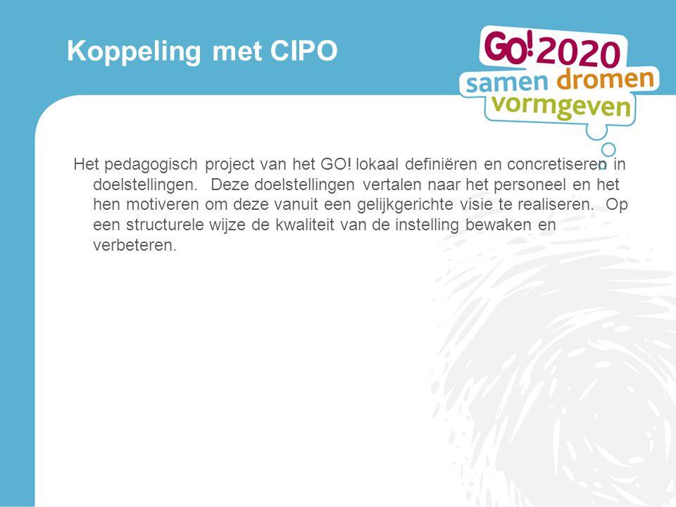 Koppeling met CIPO