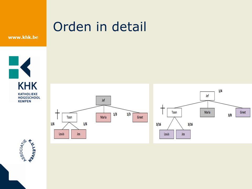 Orden in detail