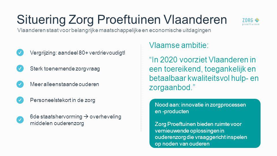 Situering Zorg Proeftuinen Vlaanderen