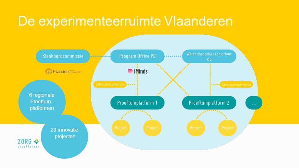 De experimenteerruimte Vlaanderen