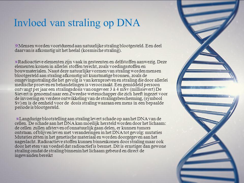Invloed van straling op DNA