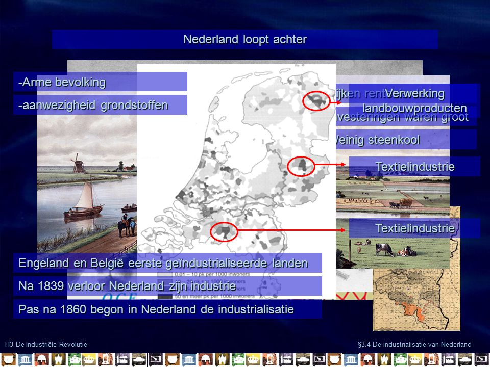 Nederland loopt achter