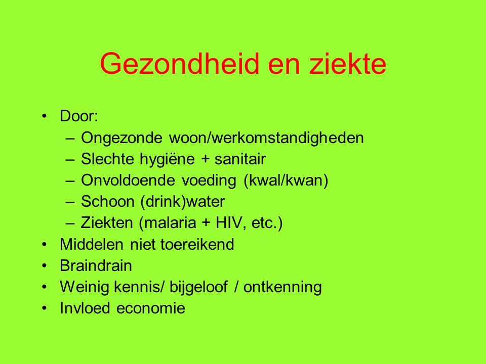 Gezondheid en ziekte Door: Ongezonde woon/werkomstandigheden
