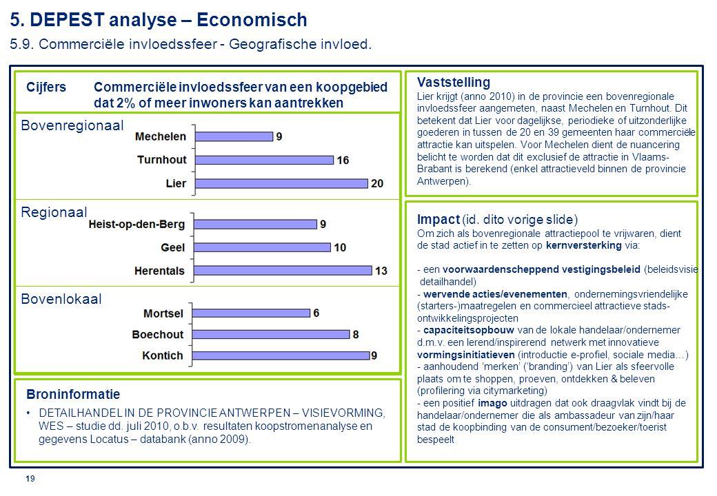 5. DEPEST analyse – Economisch 5. 9