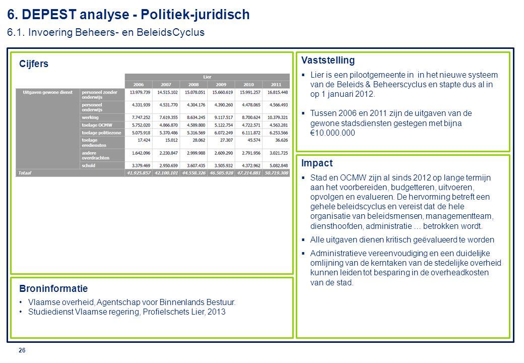 6. DEPEST analyse - Politiek-juridisch 6. 1
