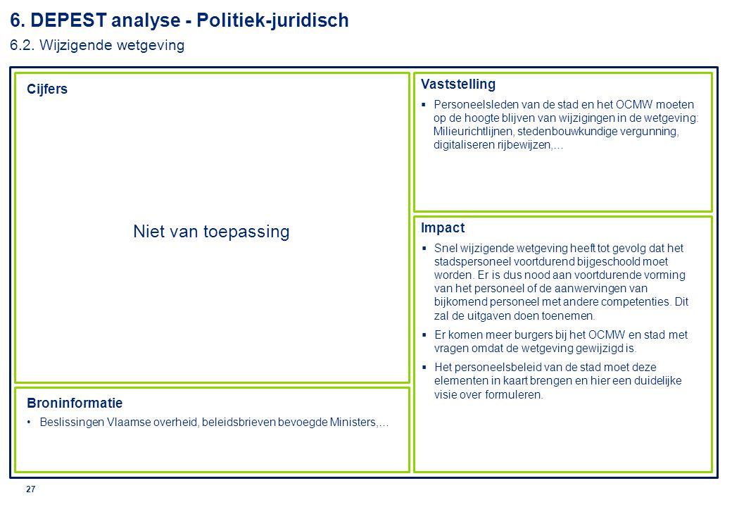 6. DEPEST analyse - Politiek-juridisch 6.2. Wijzigende wetgeving