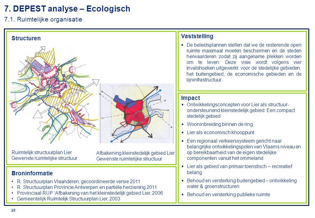 7. DEPEST analyse – Ecologisch 7.1. Ruimtelijke organisatie