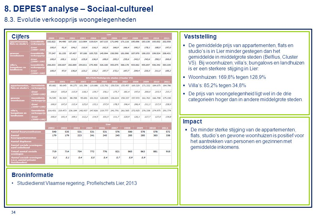 8. DEPEST analyse – Sociaal-cultureel 8. 3