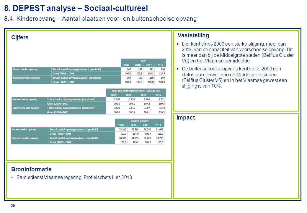 8. DEPEST analyse – Sociaal-cultureel 8. 4
